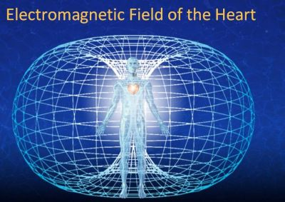 Electromagnetismo y Amor Electromagnetic-field-of-the-heart1