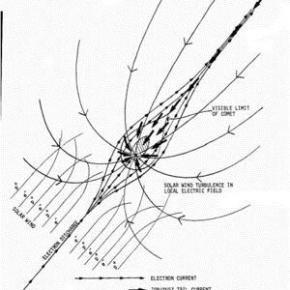 Física cometaria, astrofísica, Planeta X y cambios terrestres por J.M.McCanney