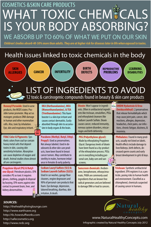 toxic-skin-infographic